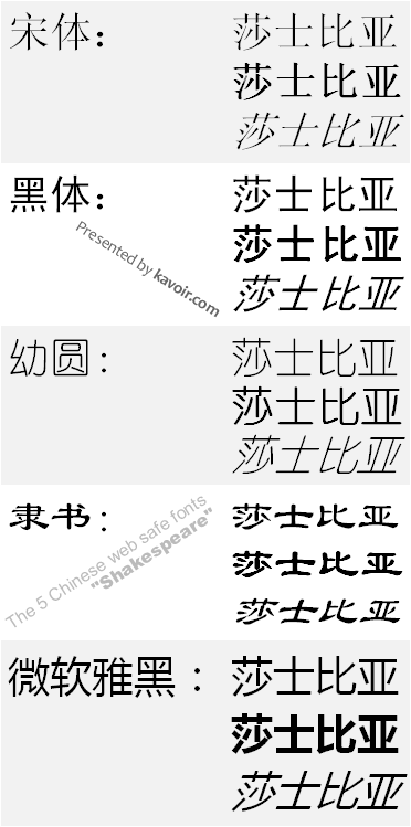 chinese websafe fonts
