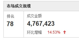 KanS sales stats on kans.tmall.com